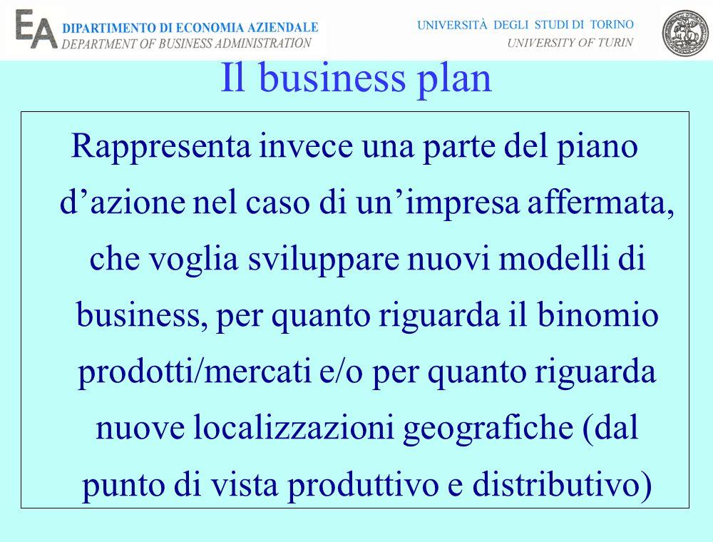 Rappresenta invece una parte del piano dazione nel caso di unimpresa affermata, che voglia sviluppare nuovi modelli di business, per quanto riguarda il binomio prodotti/mercati e/o per quanto riguarda nuove localizzazioni geografiche (dal punto di vista produttivo e distributivo) Il business plan