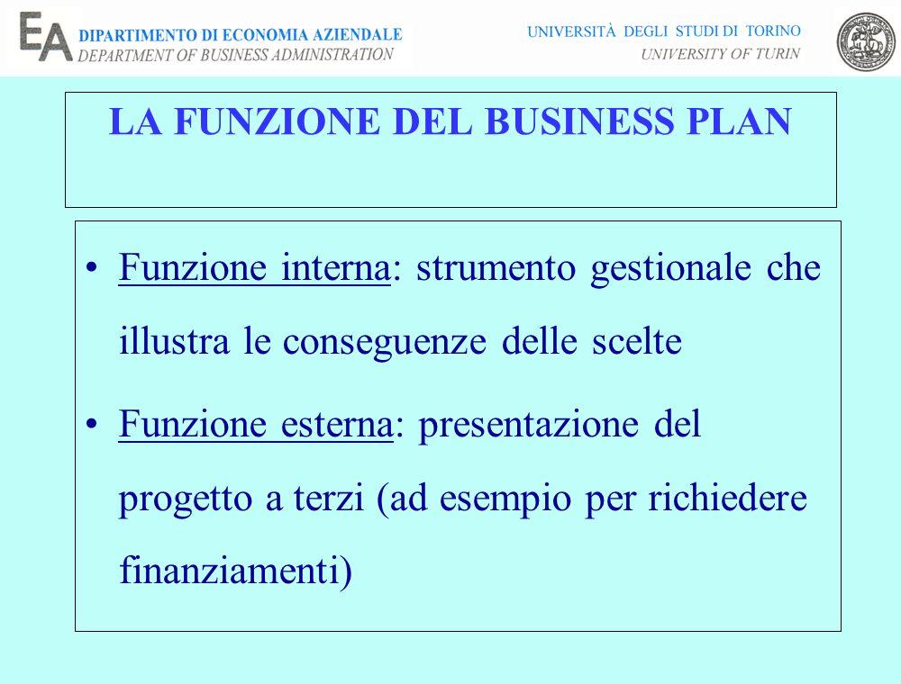 LA FUNZIONE DEL BUSINESS PLAN Funzione interna: strumento gestionale che illustra le conseguenze delle scelte Funzione esterna: presentazione del progetto a terzi (ad esempio per richiedere finanziamenti)