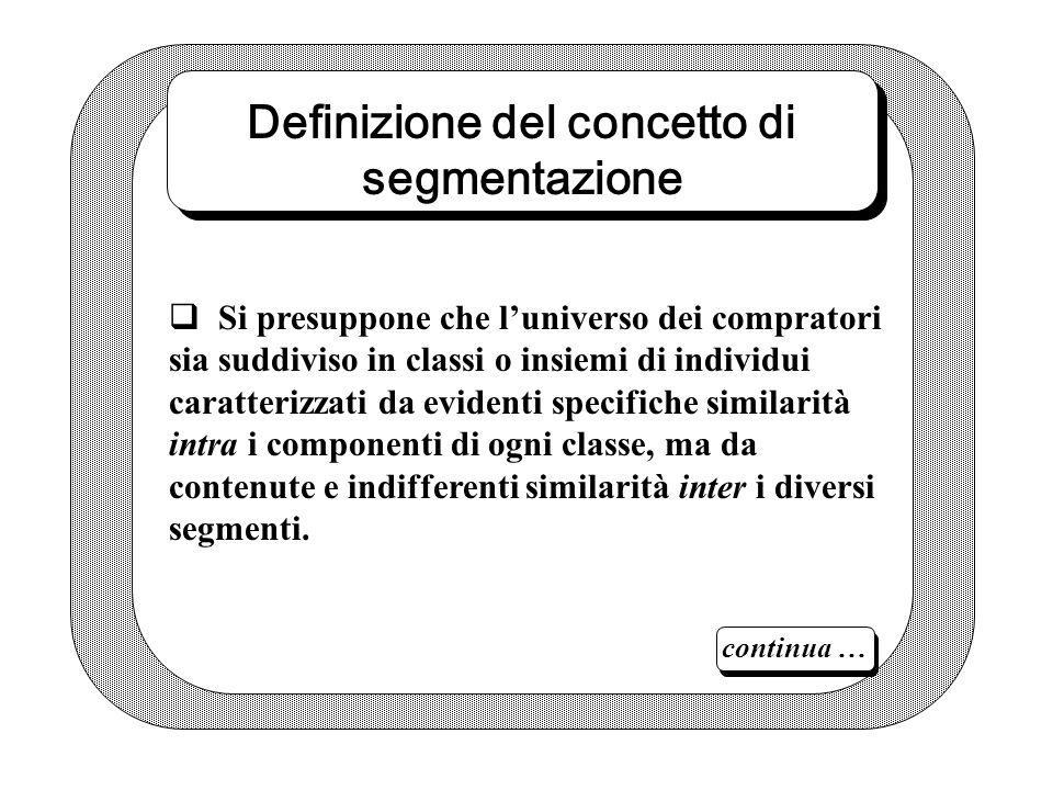 Definizione del concetto di segmentazione Si presuppone che luniverso dei compratori sia suddiviso in classi o insiemi di individui caratterizzati da evidenti specifiche similarità intra i componenti di ogni classe, ma da contenute e indifferenti similarità inter i diversi segmenti.