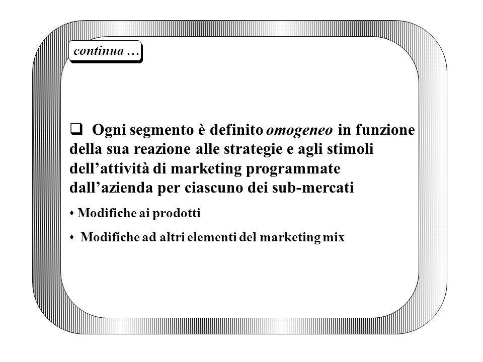 Ogni segmento è definito omogeneo in funzione della sua reazione alle strategie e agli stimoli dellattività di marketing programmate dallazienda per ciascuno dei sub-mercati Modifiche ai prodotti Modifiche ad altri elementi del marketing mix continua …