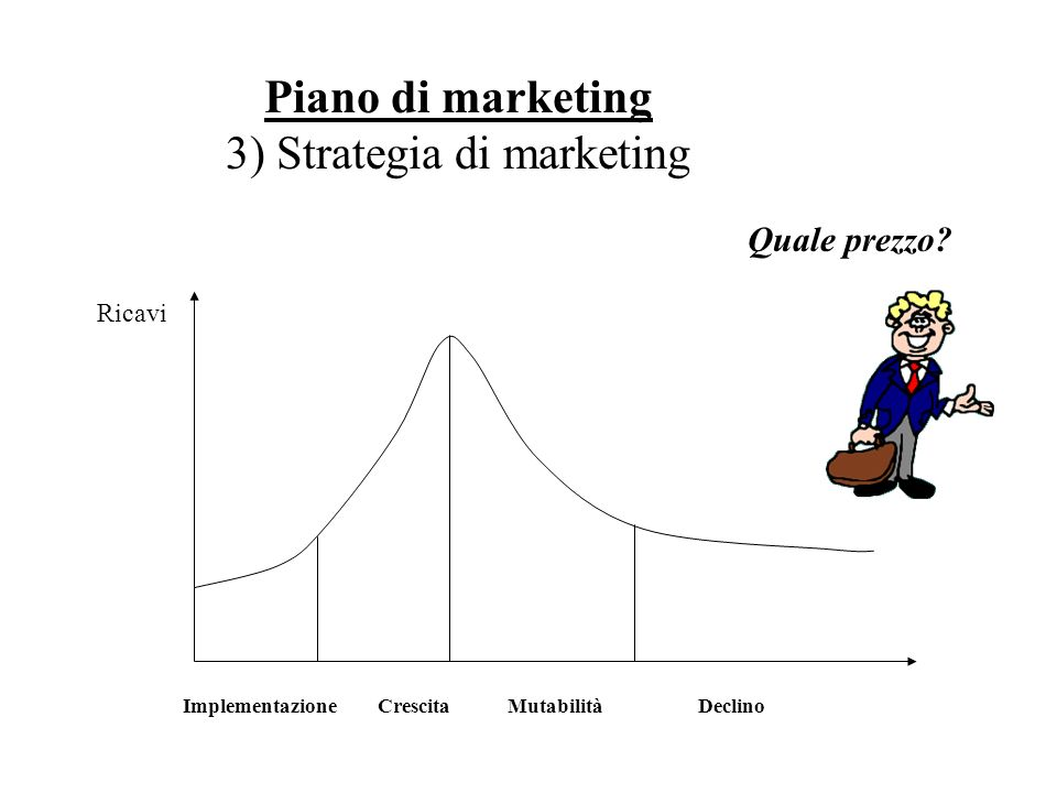 Piano di marketing 3) Strategia di marketing Ricavi Quale prezzo? DeclinoCrescitaMutabilitàImplementazione