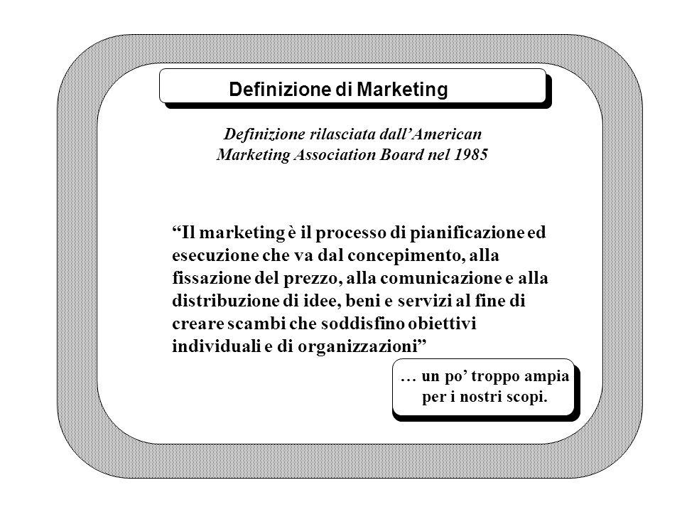 Definizione di Marketing Definizione rilasciata dallAmerican Marketing Association Board nel 1985 Il marketing è il processo di pianificazione ed esecuzione che va dal concepimento, alla fissazione del prezzo, alla comunicazione e alla distribuzione di idee, beni e servizi al fine di creare scambi che soddisfino obiettivi individuali e di organizzazioni … un po troppo ampia per i nostri scopi.