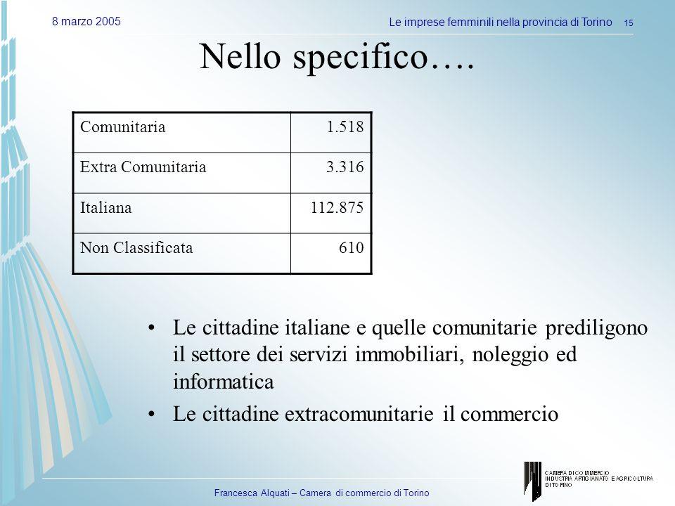 Francesca Alquati – Camera di commercio di Torino 8 marzo 2005Le imprese femminili nella provincia di Torino 15 Nello specifico…. Comunitaria1.518 Ext