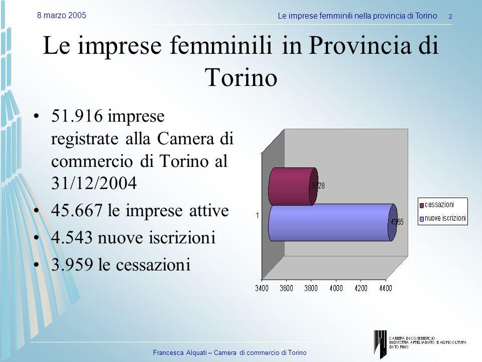 Francesca Alquati – Camera di commercio di Torino 8 marzo 2005Le imprese femminili nella provincia di Torino 2 Le imprese femminili in Provincia di To