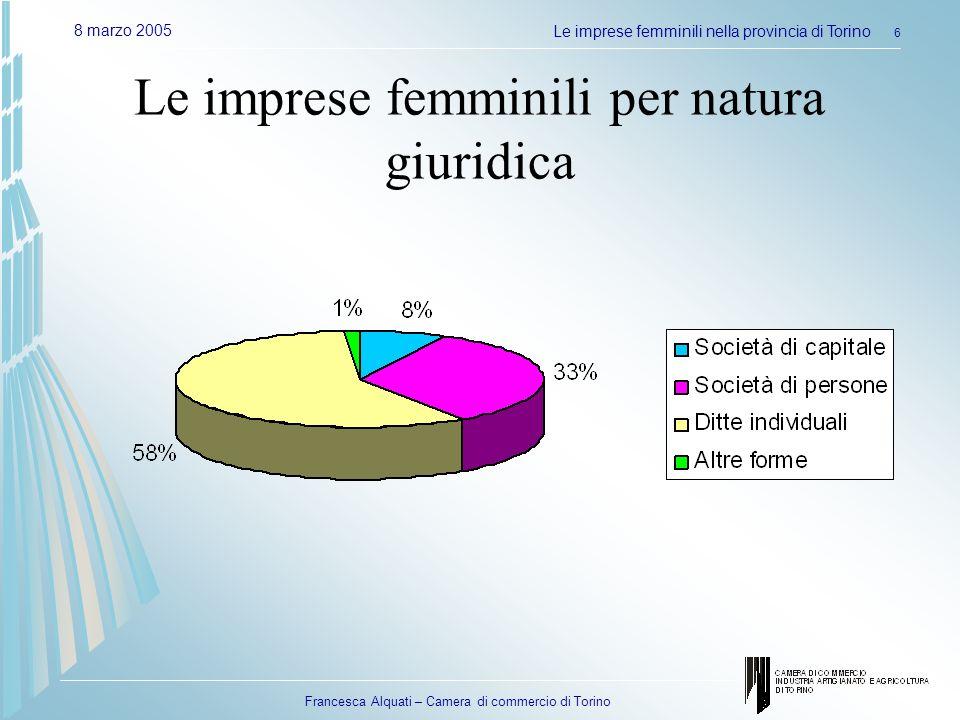 Francesca Alquati – Camera di commercio di Torino 8 marzo 2005Le imprese femminili nella provincia di Torino 6 Le imprese femminili per natura giuridi