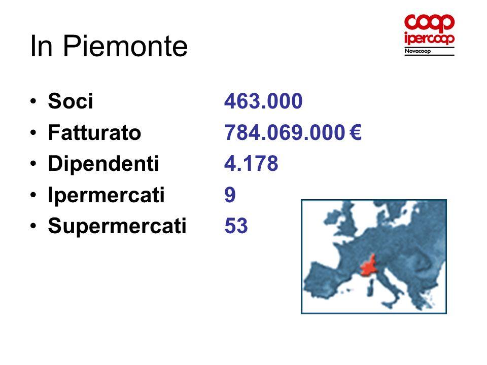 In Piemonte Soci 463.000 Fatturato784.069.000 Dipendenti4.178 Ipermercati9 Supermercati53