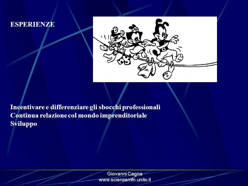 Giovanni Cagna www.scienzemfn.unito.it ESPERIENZE Incentivare e differenziare gli sbocchi professionali Continua relazione col mondo imprenditoriale Sviluppo