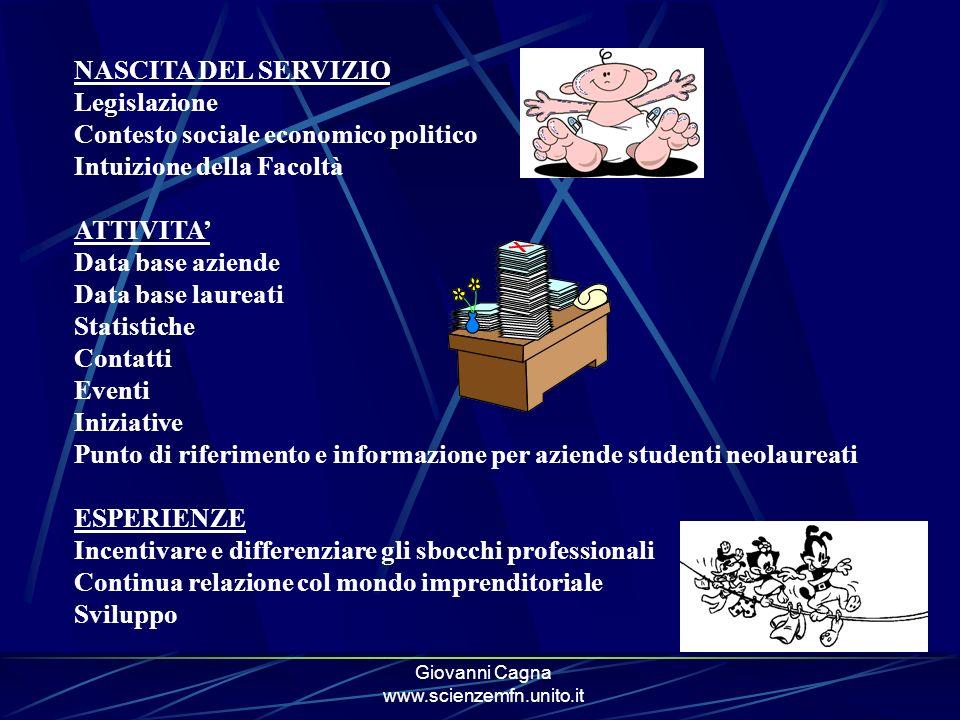 Giovanni Cagna www.scienzemfn.unito.it NASCITA DEL SERVIZIO Legislazione Contesto sociale economico politico Intuizione della Facoltà ATTIVITA Data ba