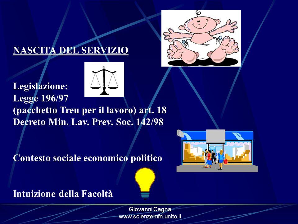 Giovanni Cagna www.scienzemfn.unito.it NASCITA DEL SERVIZIO Legislazione: Legge 196/97 (pacchetto Treu per il lavoro) art. 18 Decreto Min. Lav. Prev.