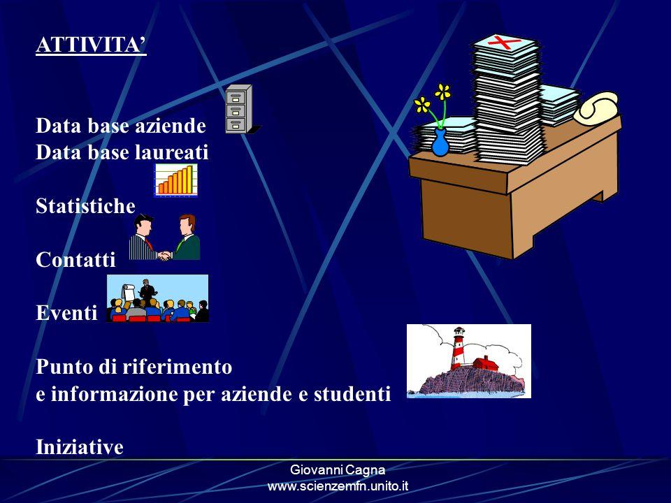 Giovanni Cagna www.scienzemfn.unito.it ATTIVITA Data base aziende Data base laureati Statistiche Contatti Eventi Punto di riferimento e informazione per aziende e studenti Iniziative