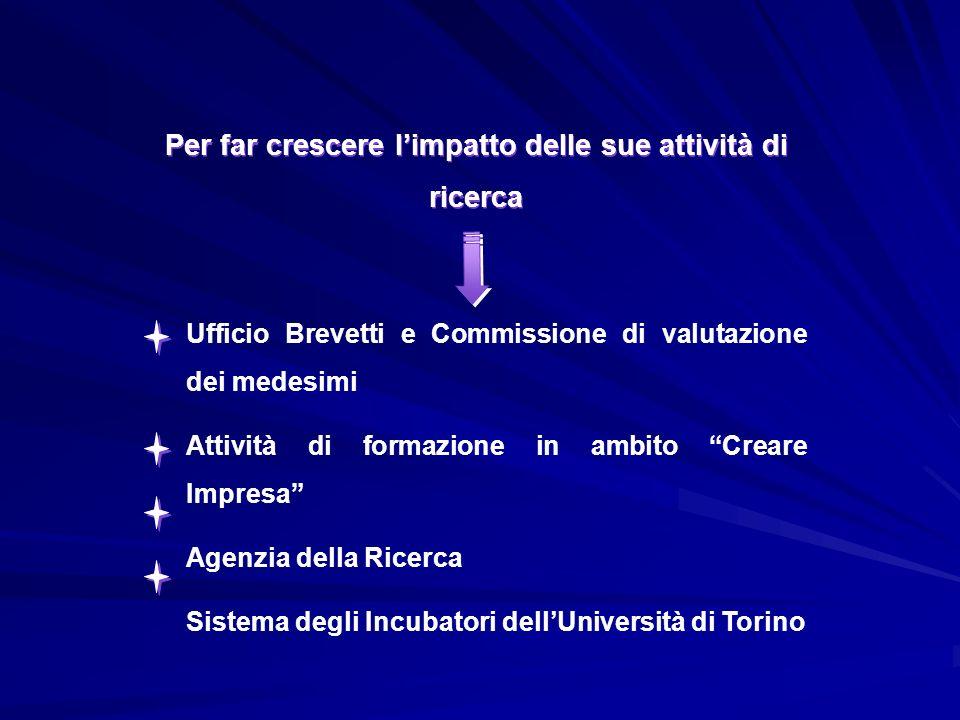 Per far crescere limpatto delle sue attività di ricerca Ufficio Brevetti e Commissione di valutazione dei medesimi Attività di formazione in ambito Creare Impresa Agenzia della Ricerca Sistema degli Incubatori dellUniversità di Torino
