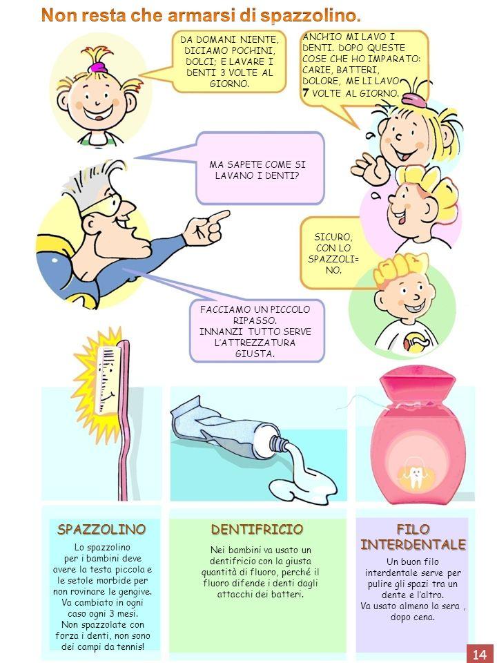 14 DENTIFRICIOSPAZZOLINO FILO INTERDENTALE Lo spazzolino per i bambini deve avere la testa piccola e le setole morbide per non rovinare le gengive. Va