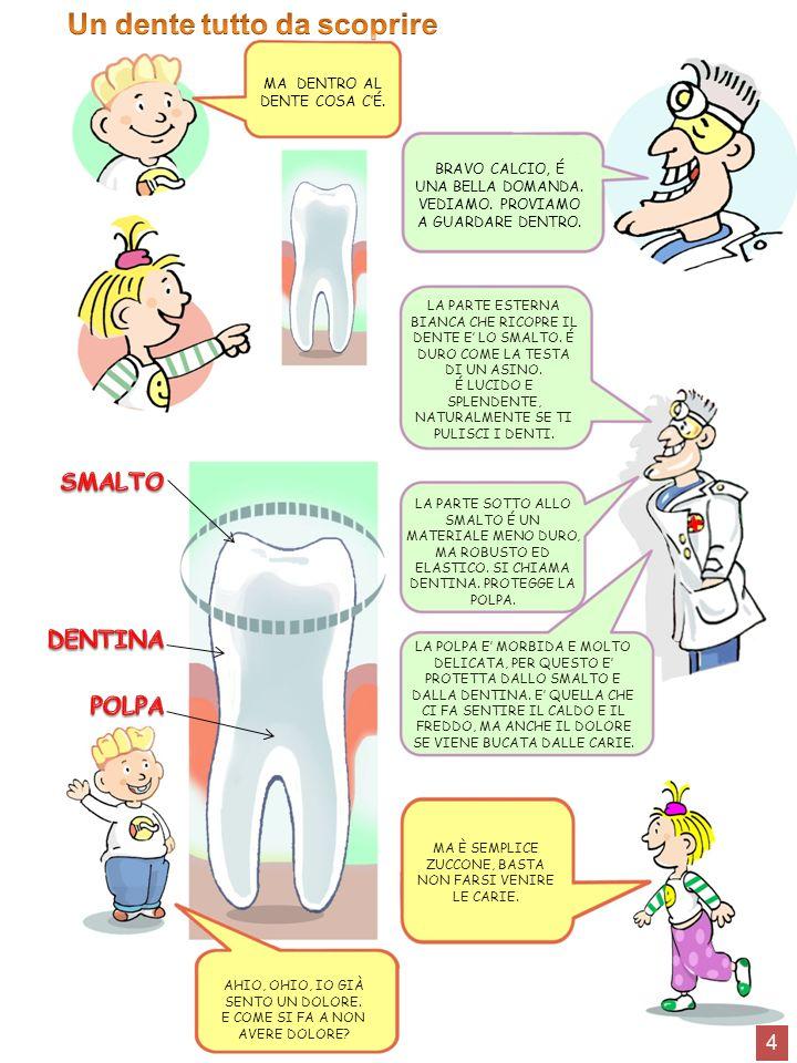 ARGOMENTOPAGINA Inizia la storia di DENT-ONE1 Il dente da latte2 Presentazione delle parti del dente3 e 4 La conta dei denti: denti da latte denti permanenti5 La presentazione dei personaggi: Dent-One, Fluorina, Calcio6 e 7 La bocca8 I denti decidui, denti da latte9 Gli amici-nemici dei denti10 Carie, placca batterica, tartaro11 Guerra ai batteri12 Le armi per sconfiggere i batteri e difendere i denti13 Spazzolino, dentifricio e filo interdentale: armi di difesa14 Il modo giusto di lavare i denti15 Denti che cadono denti che crescono16 E se mi rompo un dente?17 e 18 La storia dei miei denti19 Il diario con il tuo dentista20 Vediamo se lo sai?21 e 22 Curiosità e consigli utili23 Conosci la tua AUSL e saluti dai tuoi amici Dent-One, Fluorina e Calcio24 INDICE