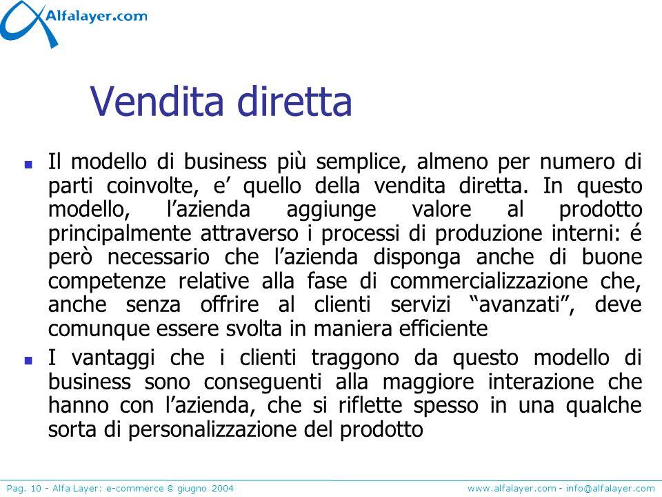 www.alfalayer.com - info@alfalayer.com Pag. 10 - Alfa Layer: e-commerce © giugno 2004 Vendita diretta Il modello di business più semplice, almeno per