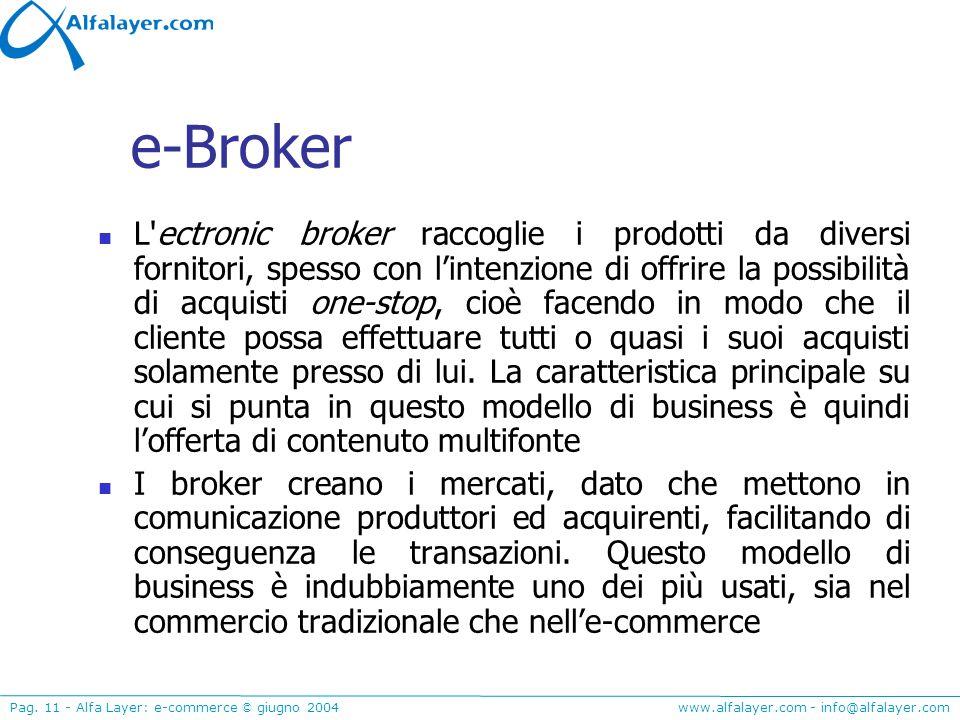 www.alfalayer.com - info@alfalayer.com Pag. 11 - Alfa Layer: e-commerce © giugno 2004 e-Broker L'ectronic broker raccoglie i prodotti da diversi forni