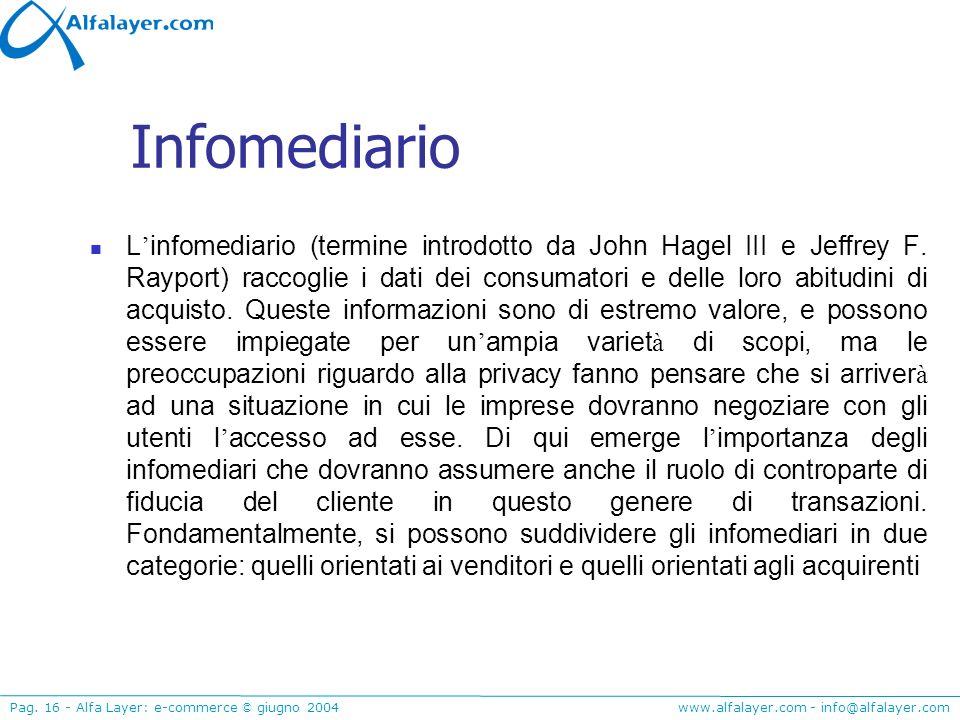 www.alfalayer.com - info@alfalayer.com Pag. 16 - Alfa Layer: e-commerce © giugno 2004 Infomediario L infomediario (termine introdotto da John Hagel II