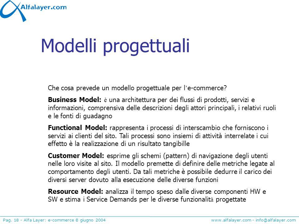 www.alfalayer.com - info@alfalayer.com Pag. 18 - Alfa Layer: e-commerce © giugno 2004 Modelli progettuali Che cosa prevede un modello progettuale per