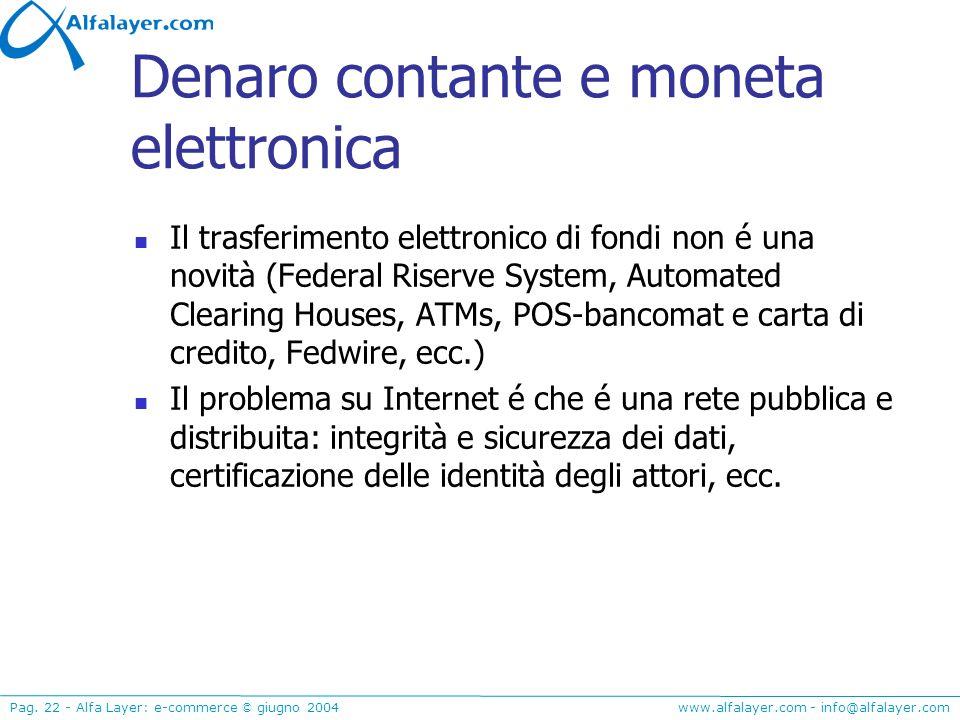 www.alfalayer.com - info@alfalayer.com Pag. 22 - Alfa Layer: e-commerce © giugno 2004 Denaro contante e moneta elettronica Il trasferimento elettronic