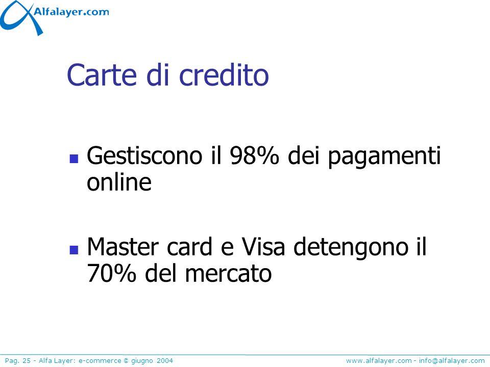 www.alfalayer.com - info@alfalayer.com Pag. 25 - Alfa Layer: e-commerce © giugno 2004 Carte di credito Gestiscono il 98% dei pagamenti online Master c