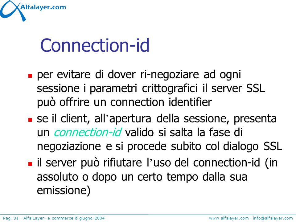 www.alfalayer.com - info@alfalayer.com Pag. 31 - Alfa Layer: e-commerce © giugno 2004 Connection-id per evitare di dover ri-negoziare ad ogni sessione