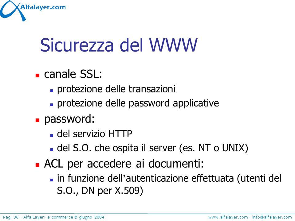 www.alfalayer.com - info@alfalayer.com Pag. 36 - Alfa Layer: e-commerce © giugno 2004 Sicurezza del WWW canale SSL: protezione delle transazioni prote