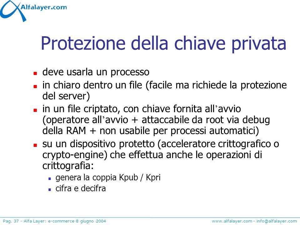 www.alfalayer.com - info@alfalayer.com Pag. 37 - Alfa Layer: e-commerce © giugno 2004 Protezione della chiave privata deve usarla un processo in chiar