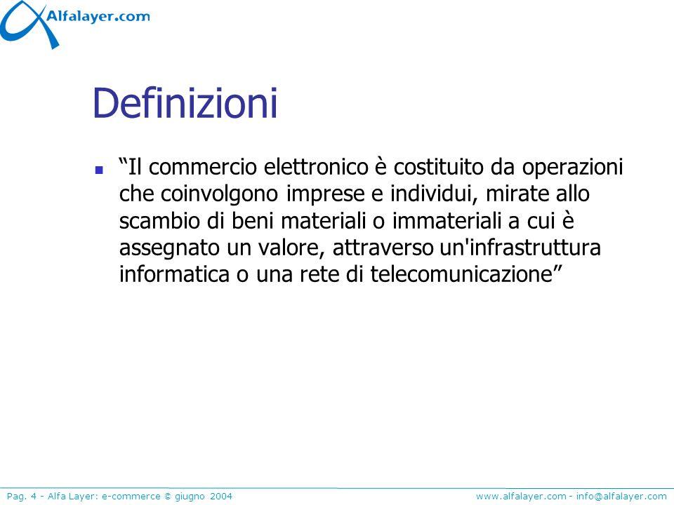 www.alfalayer.com - info@alfalayer.com Pag. 4 - Alfa Layer: e-commerce © giugno 2004 Definizioni Il commercio elettronico è costituito da operazioni c