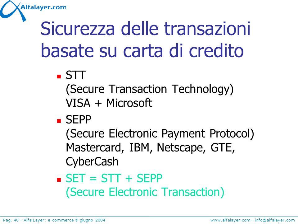 www.alfalayer.com - info@alfalayer.com Pag. 40 - Alfa Layer: e-commerce © giugno 2004 Sicurezza delle transazioni basate su carta di credito STT (Secu