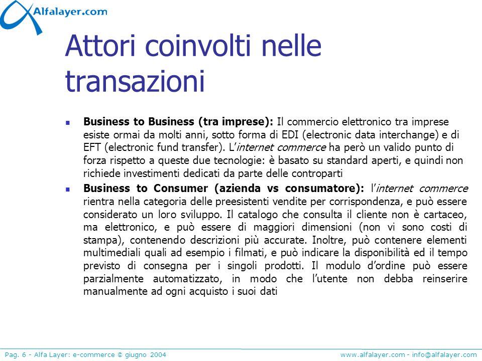 www.alfalayer.com - info@alfalayer.com Pag. 6 - Alfa Layer: e-commerce © giugno 2004 Attori coinvolti nelle transazioni Business to Business (tra impr