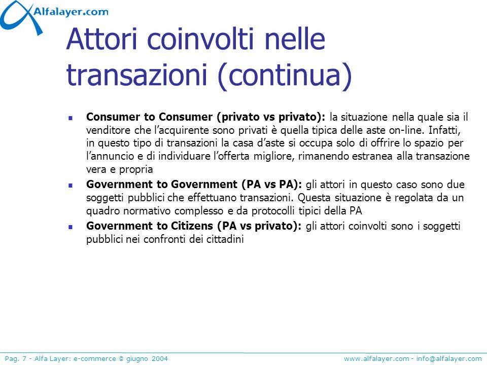 www.alfalayer.com - info@alfalayer.com Pag. 7 - Alfa Layer: e-commerce © giugno 2004 Attori coinvolti nelle transazioni (continua) Consumer to Consume