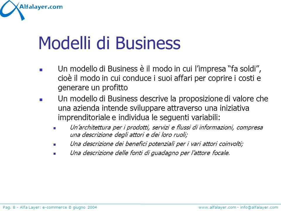 www.alfalayer.com - info@alfalayer.com Pag. 8 - Alfa Layer: e-commerce © giugno 2004 Modelli di Business Un modello di Business è il modo in cui limpr