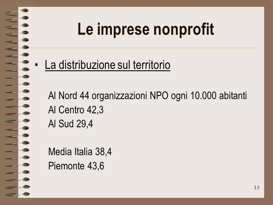 13 Le imprese nonprofit La distribuzione sul territorio Al Nord 44 organizzazioni NPO ogni 10.000 abitanti Al Centro 42,3 Al Sud 29,4 Media Italia 38,4 Piemonte 43,6