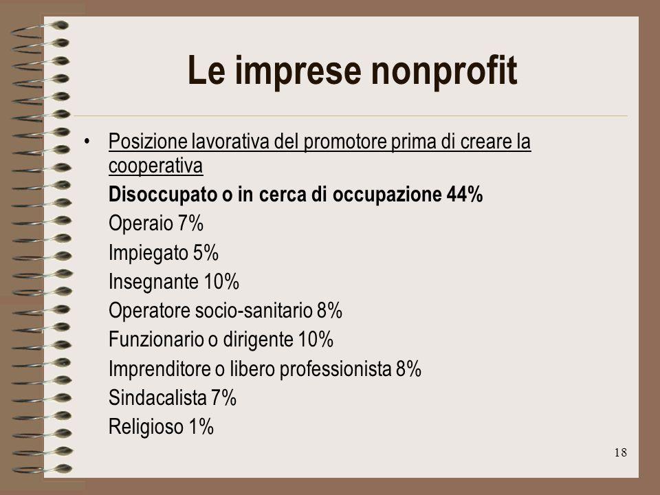 18 Le imprese nonprofit Posizione lavorativa del promotore prima di creare la cooperativa Disoccupato o in cerca di occupazione 44% Operaio 7% Impiegato 5% Insegnante 10% Operatore socio-sanitario 8% Funzionario o dirigente 10% Imprenditore o libero professionista 8% Sindacalista 7% Religioso 1%