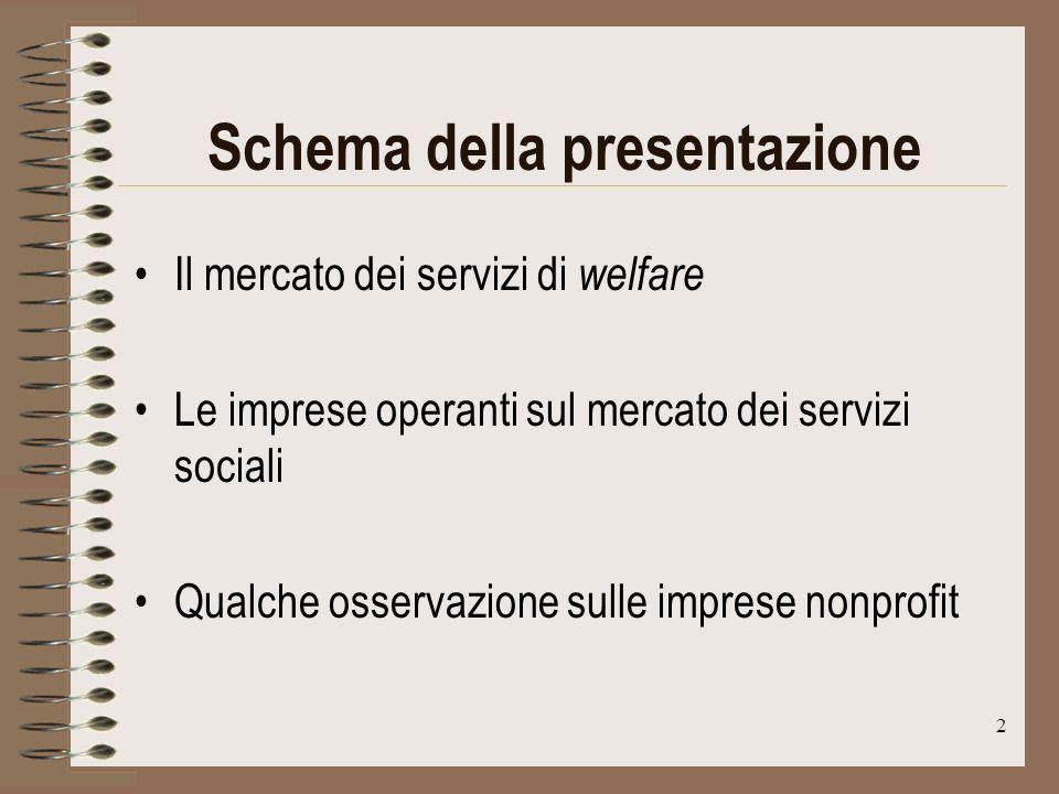 2 Schema della presentazione Il mercato dei servizi di welfare Le imprese operanti sul mercato dei servizi sociali Qualche osservazione sulle imprese nonprofit