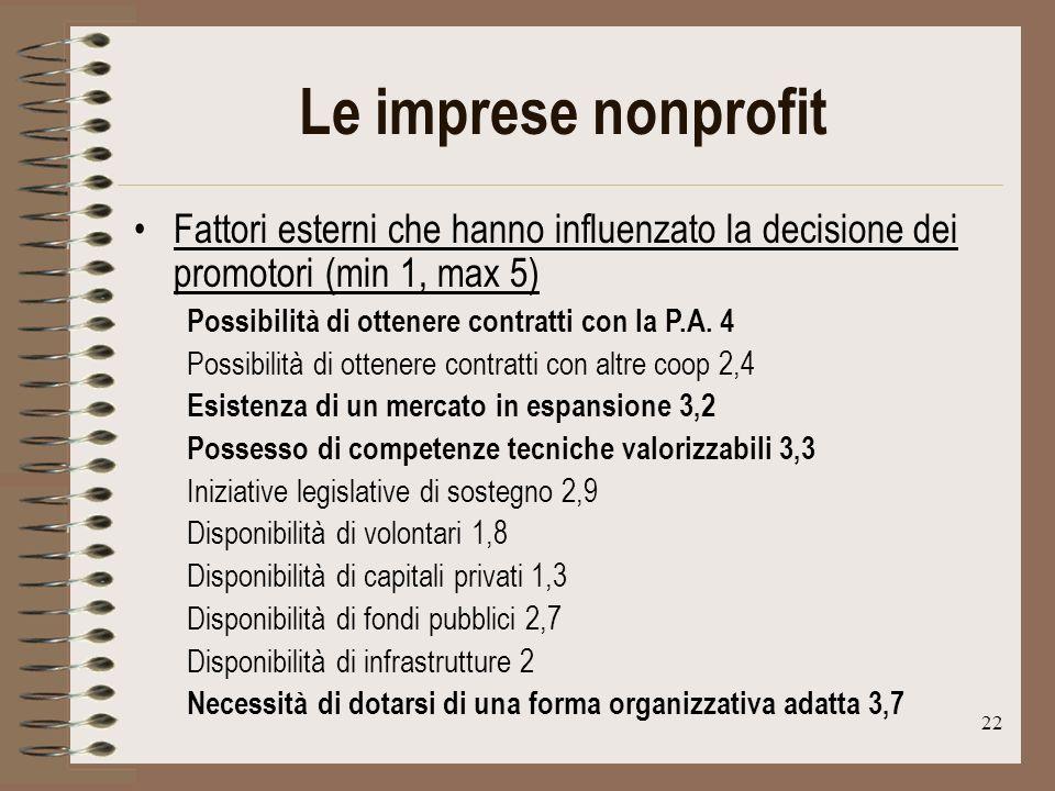 22 Le imprese nonprofit Fattori esterni che hanno influenzato la decisione dei promotori (min 1, max 5) Possibilità di ottenere contratti con la P.A.