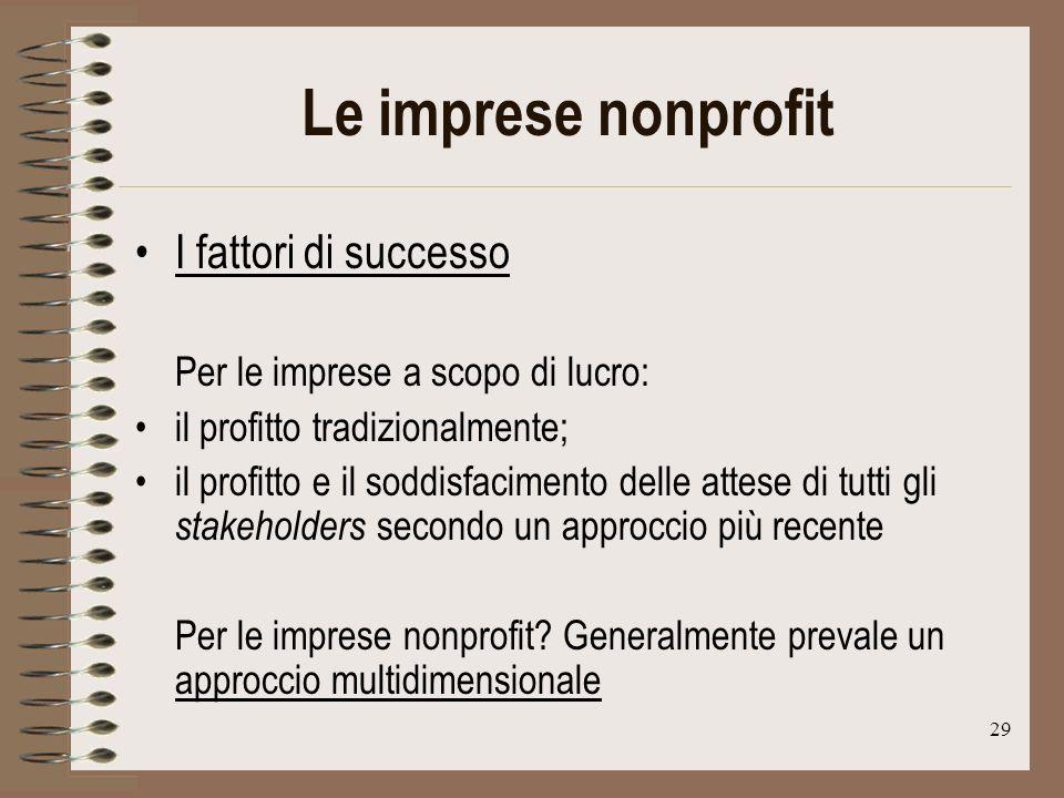 29 Le imprese nonprofit I fattori di successo Per le imprese a scopo di lucro: il profitto tradizionalmente; il profitto e il soddisfacimento delle attese di tutti gli stakeholders secondo un approccio più recente Per le imprese nonprofit.