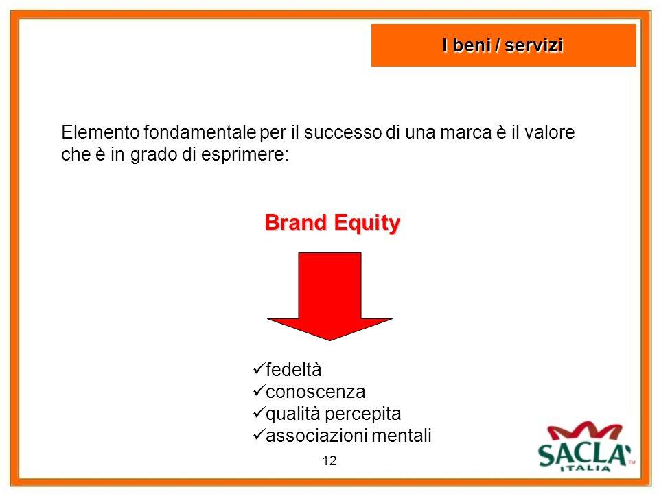 12 I beni / servizi Elemento fondamentale per il successo di una marca è il valore che è in grado di esprimere: Brand Equity fedeltà conoscenza qualit