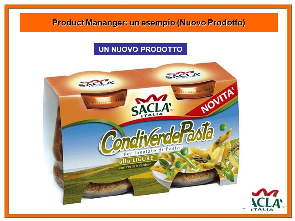 24 UN NUOVO PRODOTTO Product Mananger: un esempio (Nuovo Prodotto)