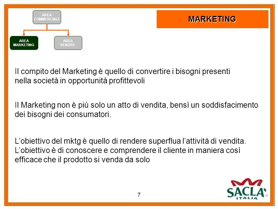8 Il Marketing è uno strumento per comprendere, creare, comunicare e distribuire VALORE MARKETING