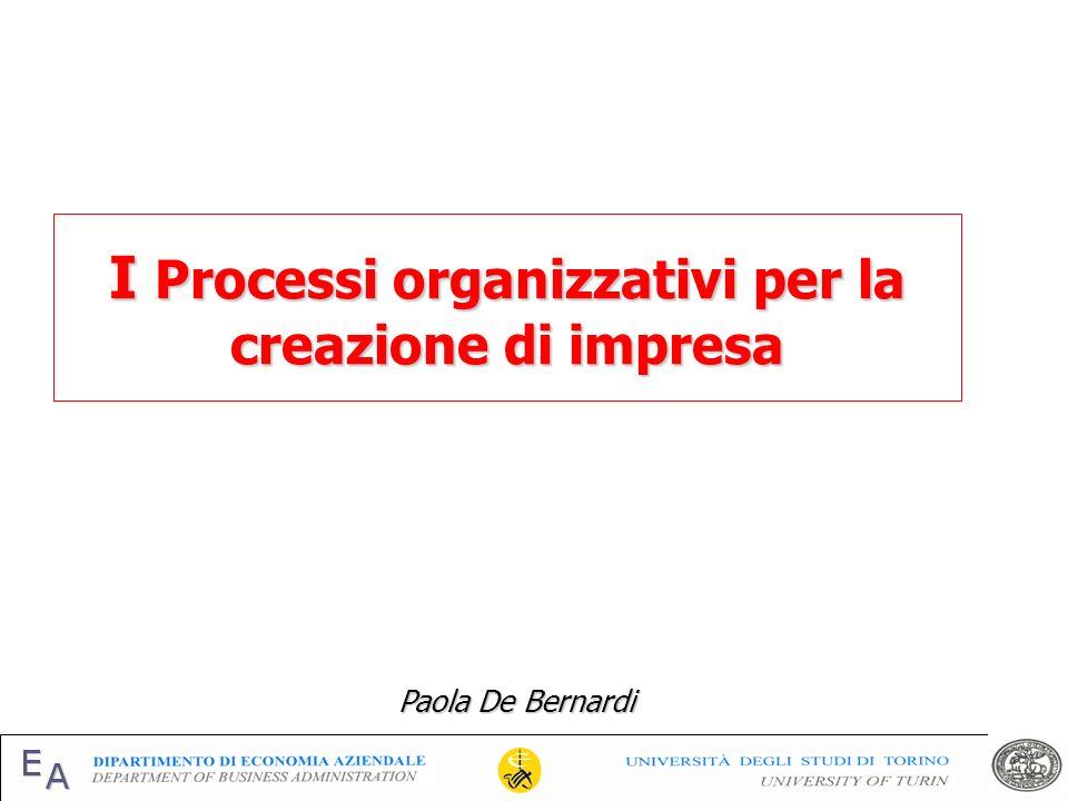 I Processi organizzativi per la creazione di impresa Paola De Bernardi