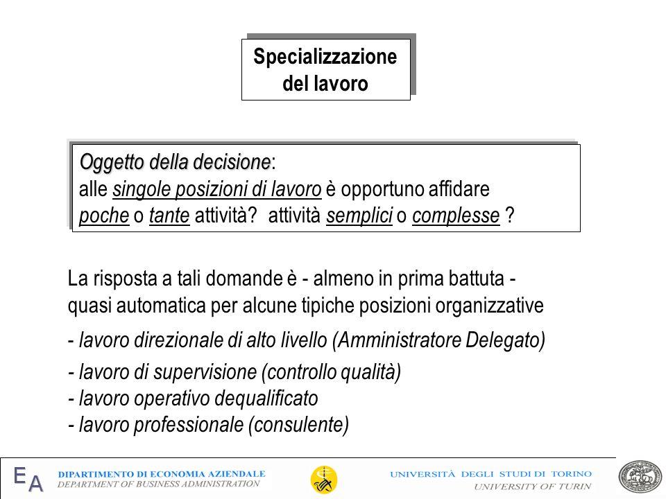 Specializzazione del lavoro Specializzazione del lavoro La risposta a tali domande è - almeno in prima battuta - quasi automatica per alcune tipiche p