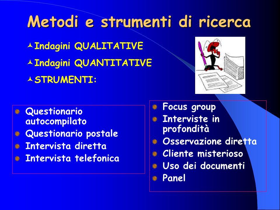 Metodi e strumenti di ricerca Questionario autocompilato Questionario postale Intervista diretta Intervista telefonica Focus group Interviste in profo