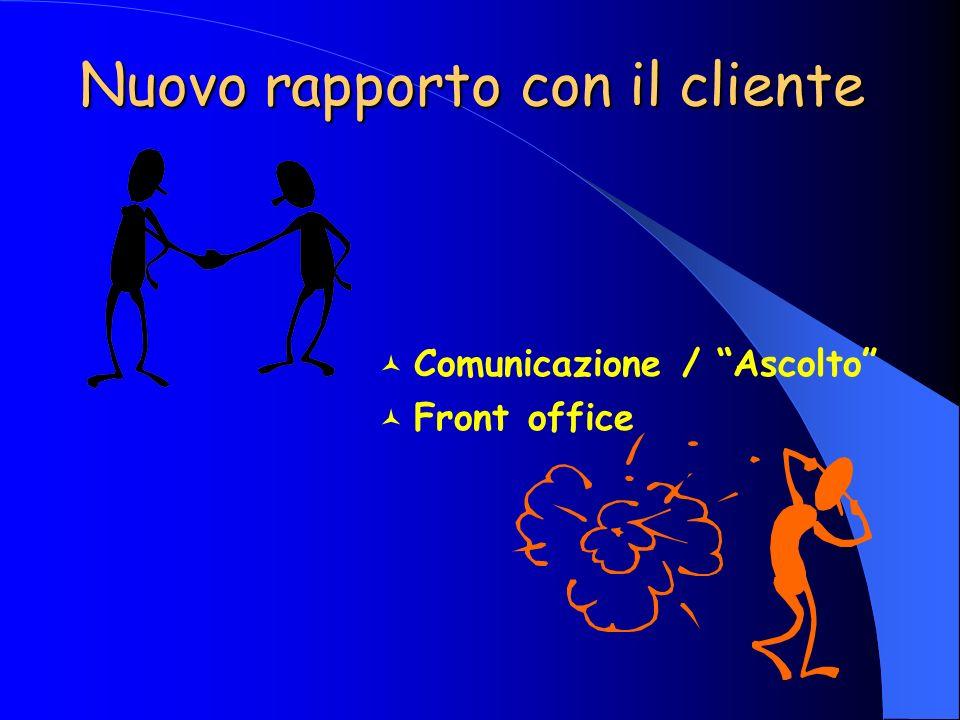 Nuovo rapporto con il cliente Comunicazione / Ascolto Front office