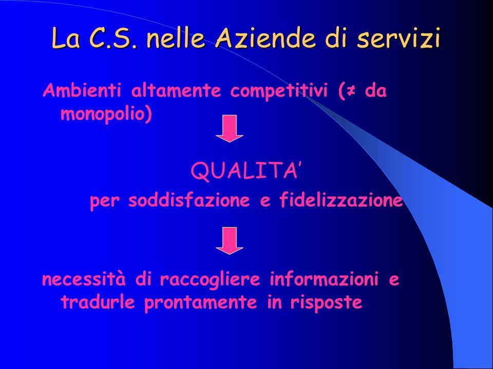 La C.S. nelle Aziende di servizi Ambienti altamente competitivi ( da monopolio) QUALITA per soddisfazione e fidelizzazione necessità di raccogliere in