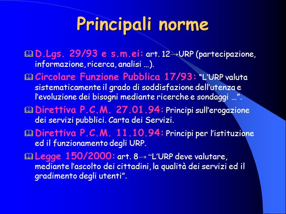 Principali norme D.Lgs. 29/93 e s.m.ei: art. 12 URP (partecipazione, informazione, ricerca, analisi …). Circolare Funzione Pubblica 17/93: LURP valuta