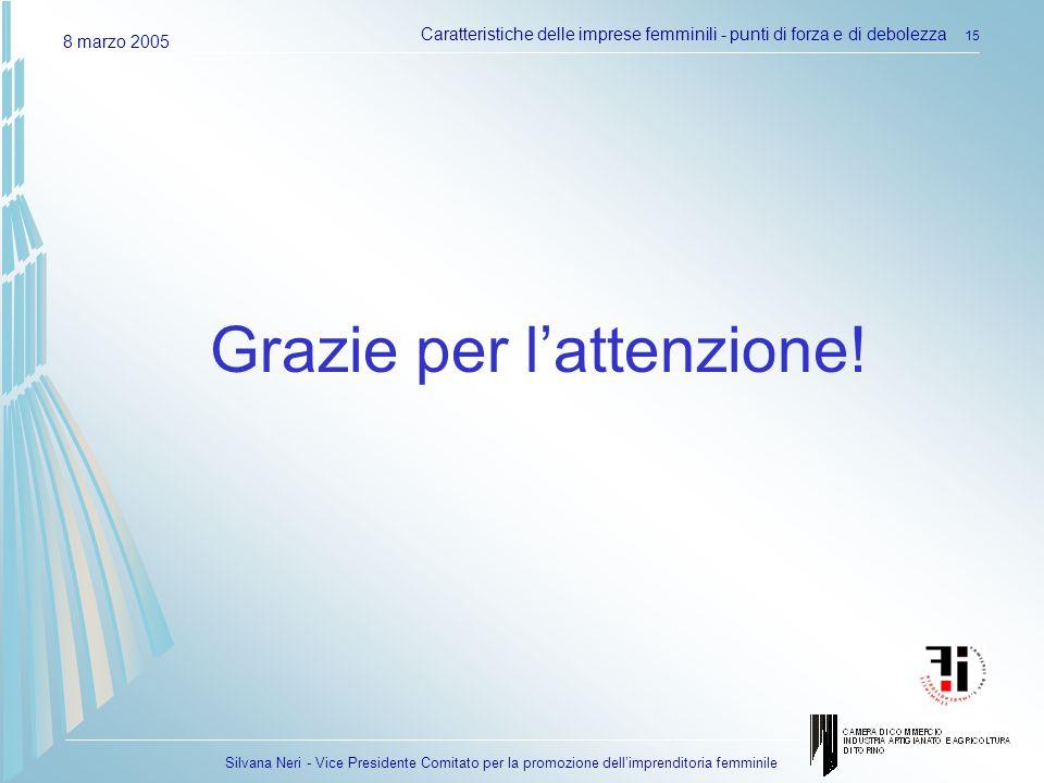 Silvana Neri - Vice Presidente Comitato per la promozione dellimprenditoria femminile 8 marzo 2005 Caratteristiche delle imprese femminili - punti di forza e di debolezza 15 Grazie per lattenzione!