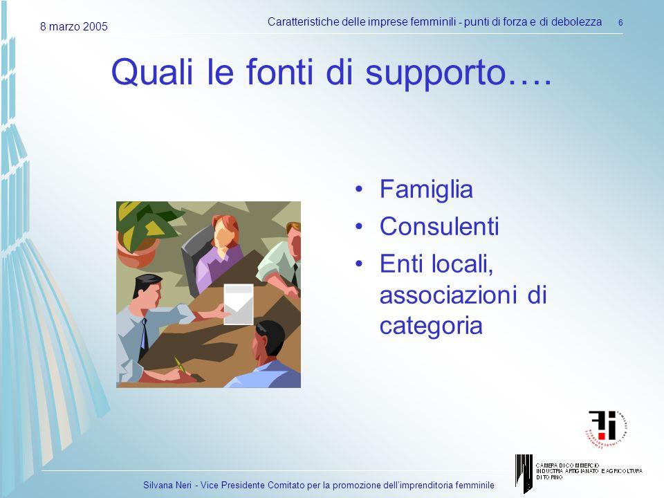 Silvana Neri - Vice Presidente Comitato per la promozione dellimprenditoria femminile 8 marzo 2005 Caratteristiche delle imprese femminili - punti di forza e di debolezza 6 Quali le fonti di supporto….