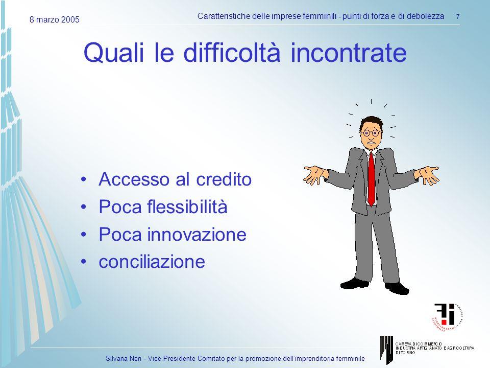 Silvana Neri - Vice Presidente Comitato per la promozione dellimprenditoria femminile 8 marzo 2005 Caratteristiche delle imprese femminili - punti di forza e di debolezza 7 Quali le difficoltà incontrate Accesso al credito Poca flessibilità Poca innovazione conciliazione