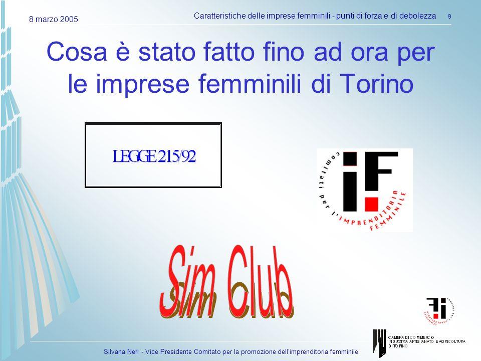 Silvana Neri - Vice Presidente Comitato per la promozione dellimprenditoria femminile 8 marzo 2005 Caratteristiche delle imprese femminili - punti di forza e di debolezza 10 In particolare, il Comitato di Torino….