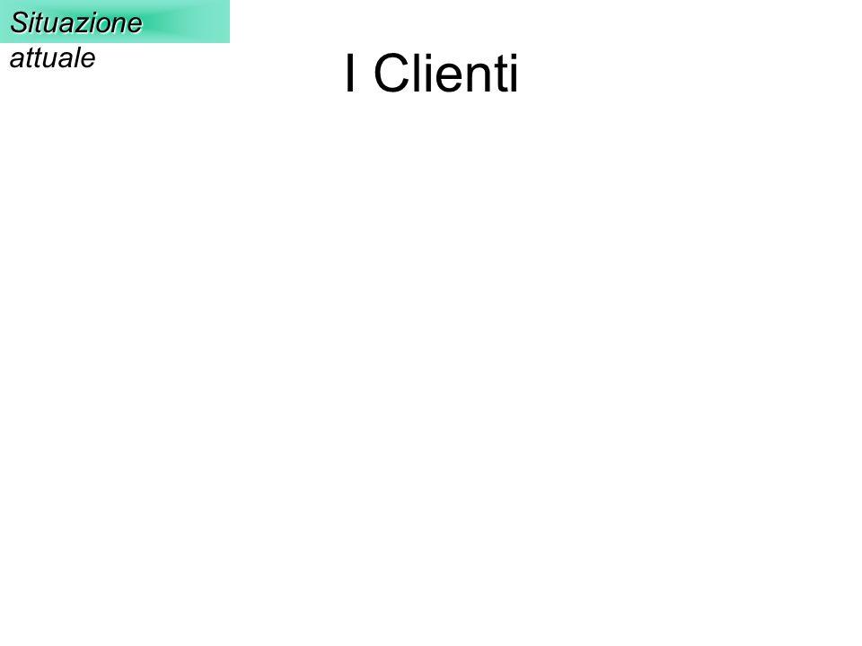 I Clienti Situazione attuale